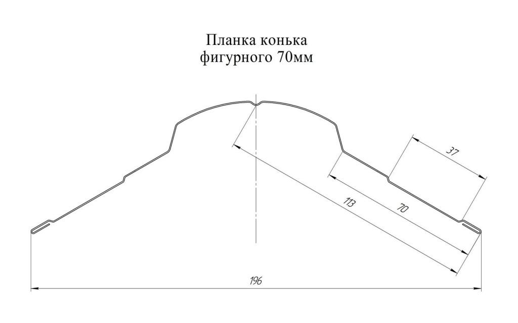 planka-konka-figurnogo-70.jpg